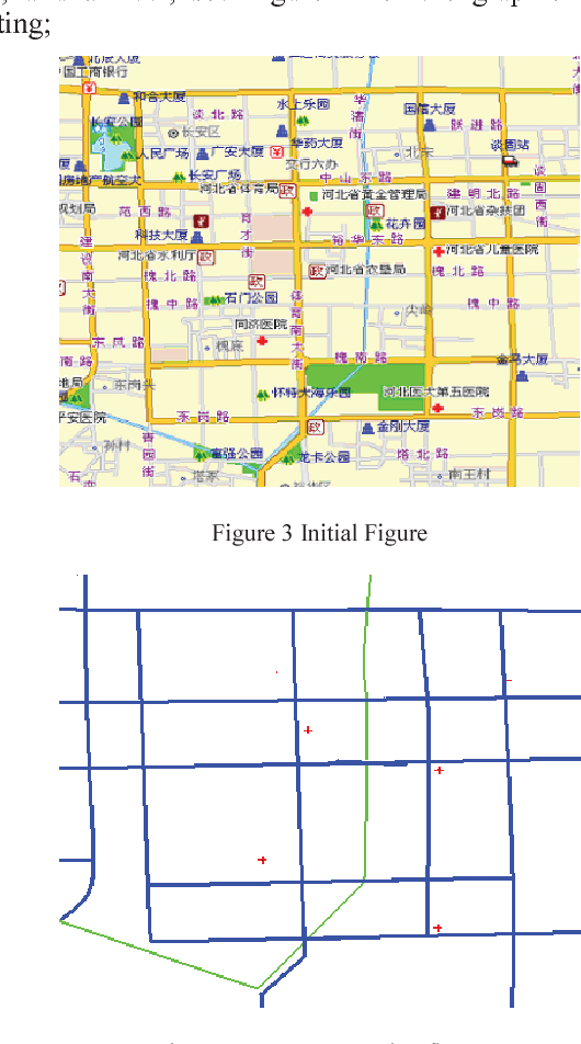 Generation algorithm and application of matlab-based voronoi