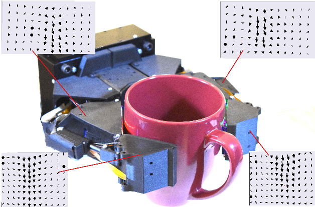 Figure 3 for Design of a Fully Actuated Robotic Hand With Multiple Gelsight Tactile Sensors