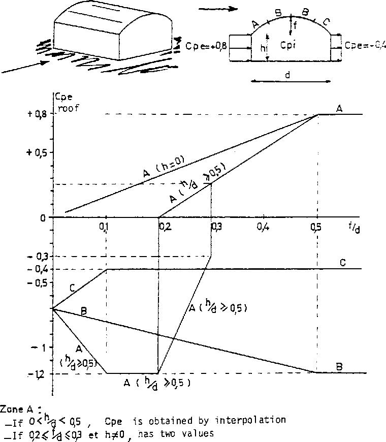 Space Frame Structures - Semantic Scholar