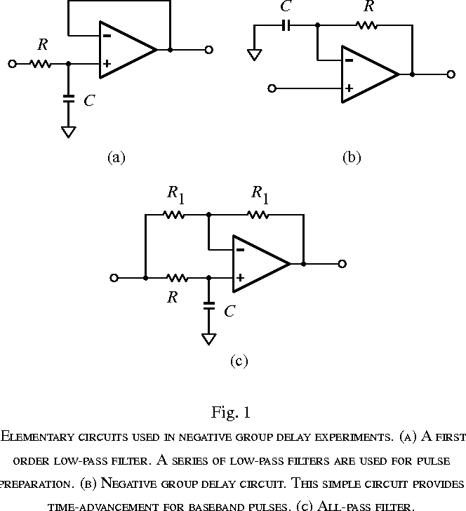 Negative Group Delay and Superluminal Propagation : An Electronic ...