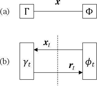 Figure 1 for Memory Approximate Message Passing