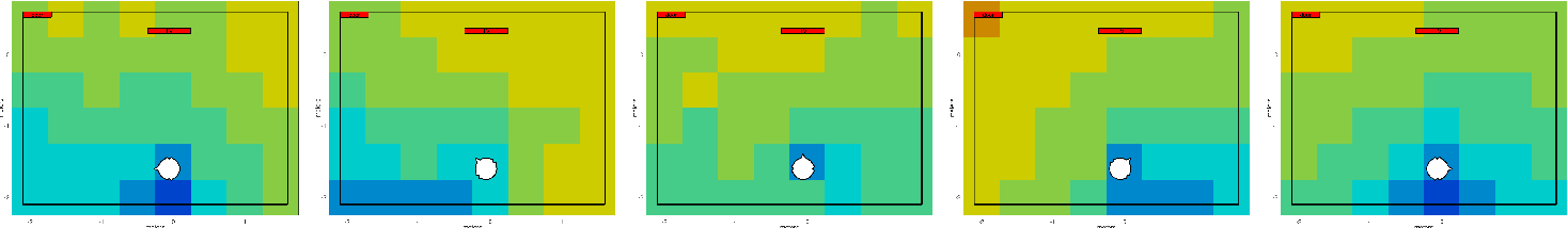 Figure 3 for Interactive spatial speech recognition maps based on simulated speech recognition experiments
