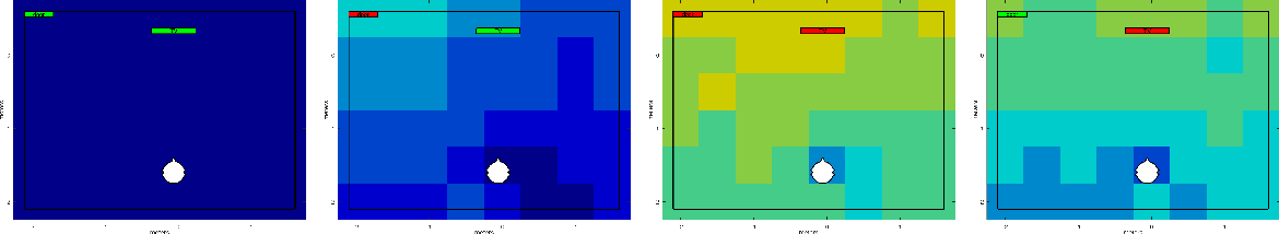 Figure 4 for Interactive spatial speech recognition maps based on simulated speech recognition experiments