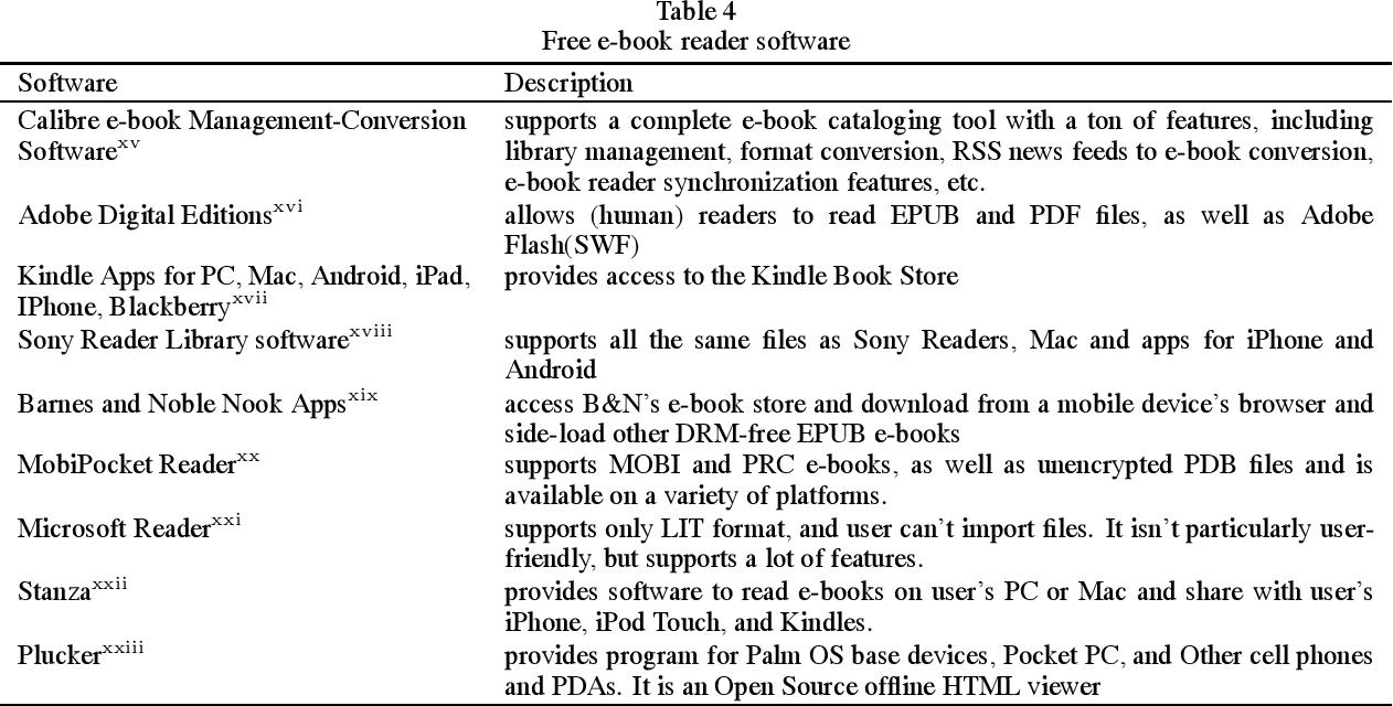 PDF] E-books on the mobile e-reader - Semantic Scholar
