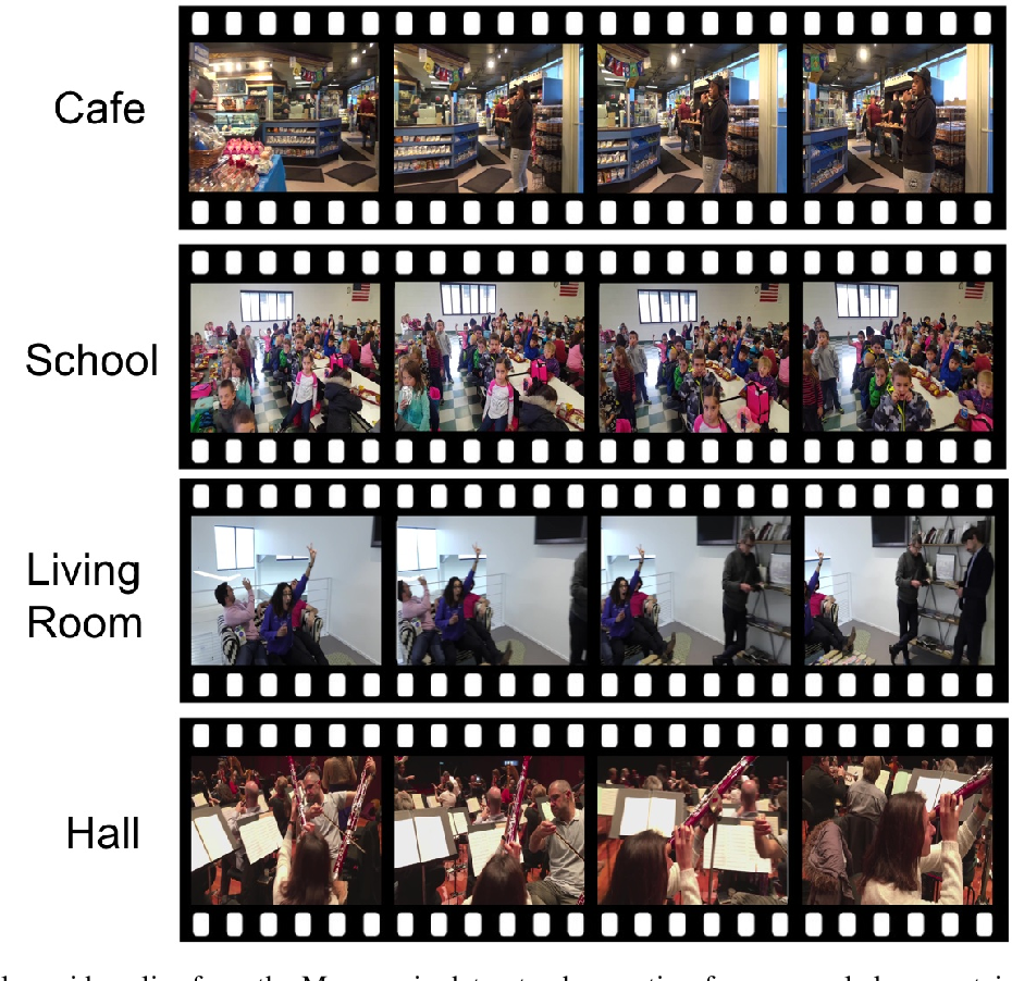 Figure 1 for Multi-View Matching (MVM): Facilitating Multi-Person 3D Pose Estimation Learning with Action-Frozen People Video