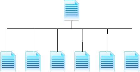 Figure 1 for Extending a Single-Document Summarizer to Multi-Document: a Hierarchical Approach