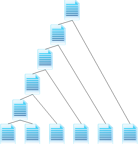 Figure 3 for Extending a Single-Document Summarizer to Multi-Document: a Hierarchical Approach