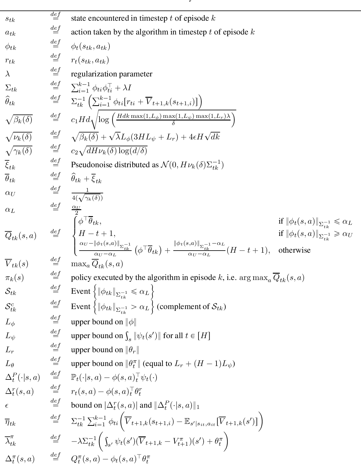 Figure 1 for Frequentist Regret Bounds for Randomized Least-Squares Value Iteration