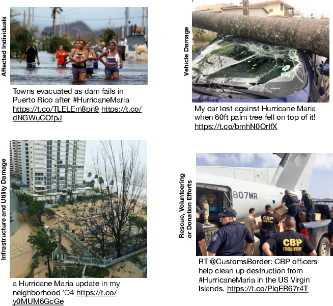 Figure 3 for Multimodal Categorization of Crisis Events in Social Media