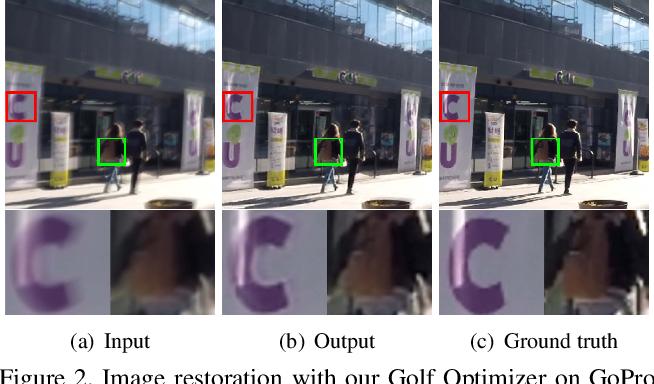 Figure 3 for A Deep Optimization Approach for Image Deconvolution
