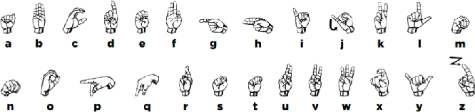 Figure 1 for American Sign Language fingerspelling recognition in the wild