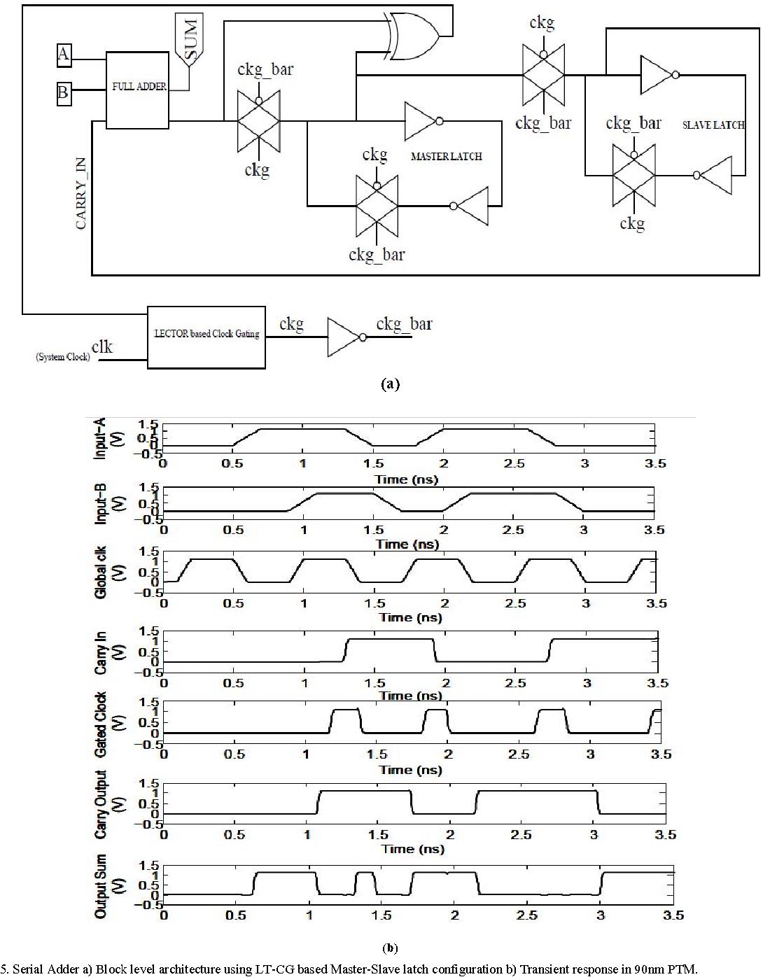 Serial Binary Adder Semantic Scholar And Addition Using Exor Gates Figure 5