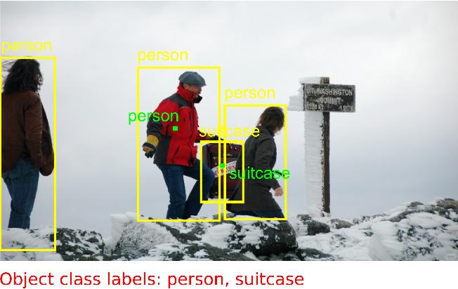 Figure 1 for Fast Object Class Labelling via Speech