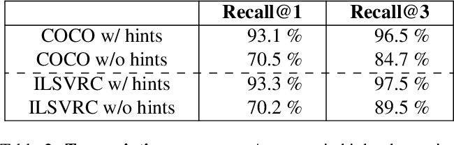 Figure 4 for Fast Object Class Labelling via Speech