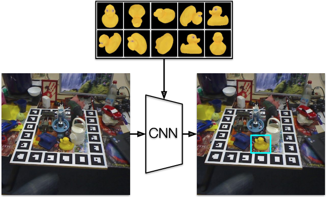 Figure 1 for Learning to Match Templates for Unseen Instance Detection