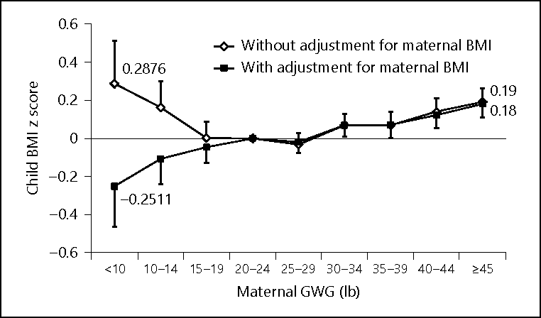 maternal obesity poston lucilla gillman matthew w