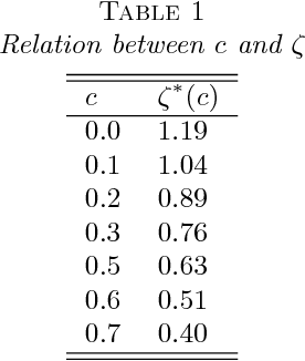 Figure 1 for High-Dimensional $L_2$Boosting: Rate of Convergence