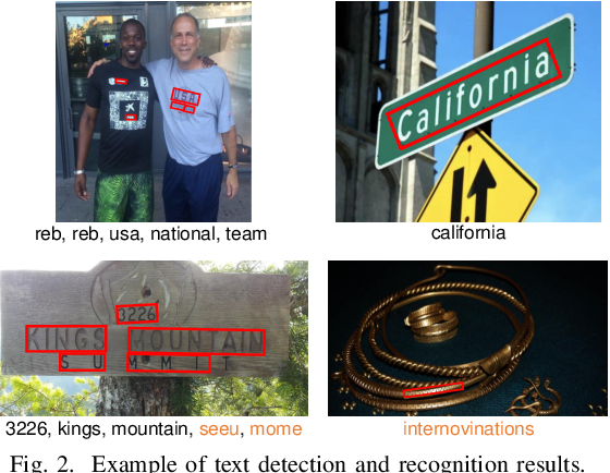 Figure 2 for Label or Message: A Large-Scale Experimental Survey of Texts and Objects Co-Occurrence