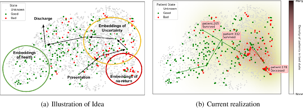 Figure 3 for COVID-19 Image Data Collection: Prospective Predictions Are the Future