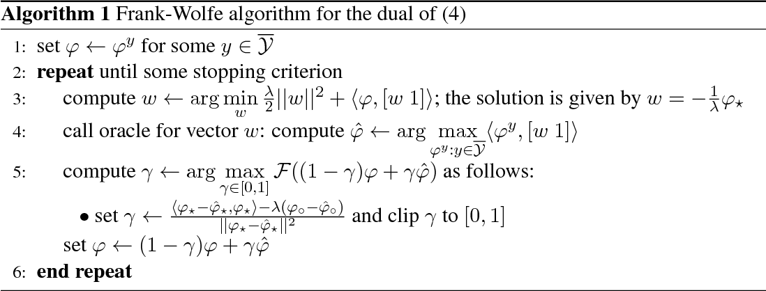 Figure 1 for A Multi-Plane Block-Coordinate Frank-Wolfe Algorithm for Training Structural SVMs with a Costly max-Oracle