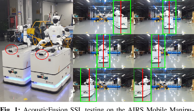 Figure 1 for AcousticFusion: Fusing Sound Source Localization to Visual SLAM in Dynamic Environments