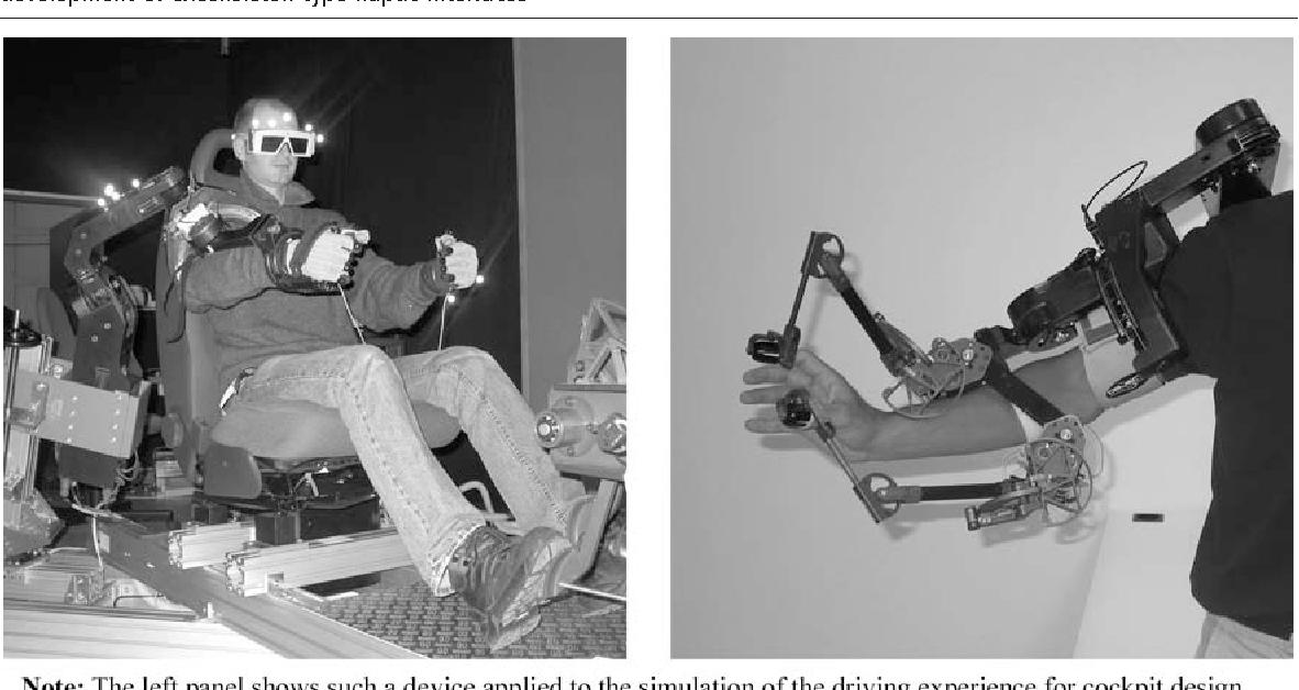 Figure 2 The PERCRO Laboratory (Scuola Superiore di studi Universitari S. Anna, Pisa, Italy) has extensive experience with the development of exoskeleton-type haptic interfaces
