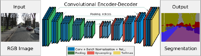 Figure 1 for TPPI-Net: Towards Efficient and Practical Hyperspectral Image Classification
