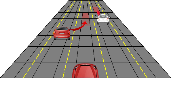Figure 3 for Probabilistic Vehicle Trajectory Prediction over Occupancy Grid Map via Recurrent Neural Network