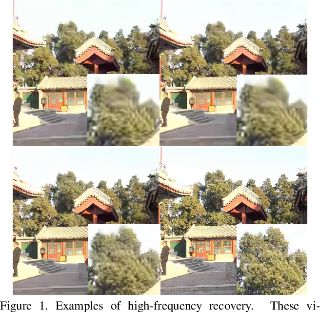 Figure 1 for Boosting the Performance of Video Compression Artifact Reduction with Reference Frame Proposals and Frequency Domain Information