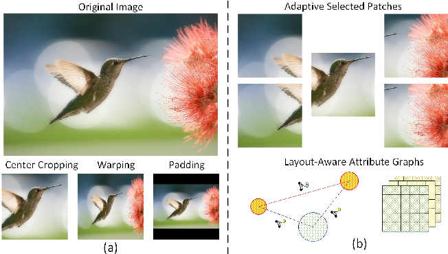 Figure 1 for A-Lamp: Adaptive Layout-Aware Multi-Patch Deep Convolutional Neural Network for Photo Aesthetic Assessment