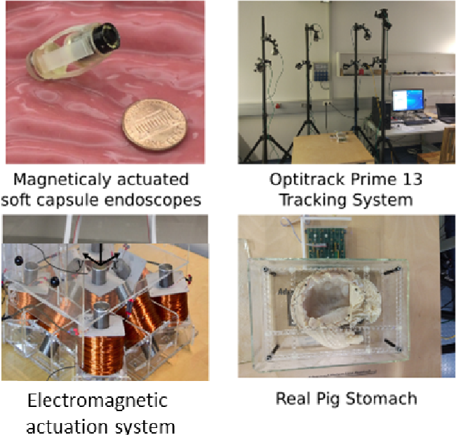 Figure 3 for Unsupervised Odometry and Depth Learning for Endoscopic Capsule Robots