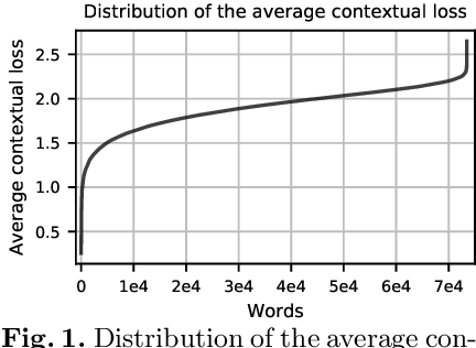 Figure 1 for Distributed representation of multi-sense words: A loss-driven approach