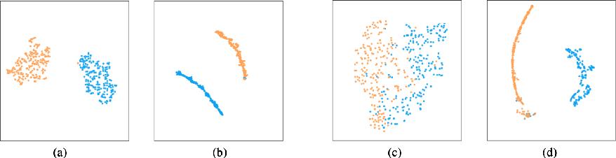 Figure 1 for MUTE: Data-Similarity Driven Multi-hot Target Encoding for Neural Network Design