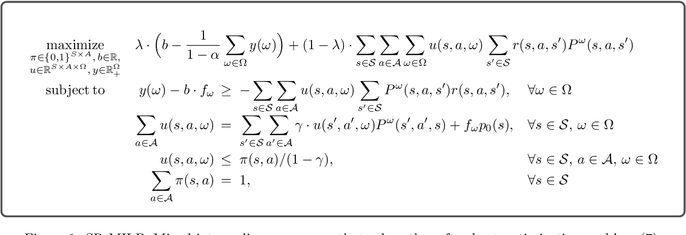 Figure 1 for Soft-Robust Algorithms for Handling Model Misspecification