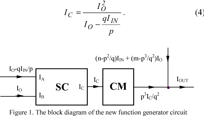 Cmos Current Mode Function Generator For Analog Signal Processing