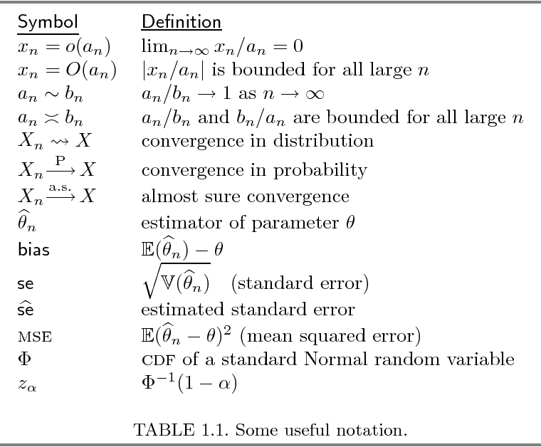 Springer Texts In Statistics Advisors Semantic Scholar