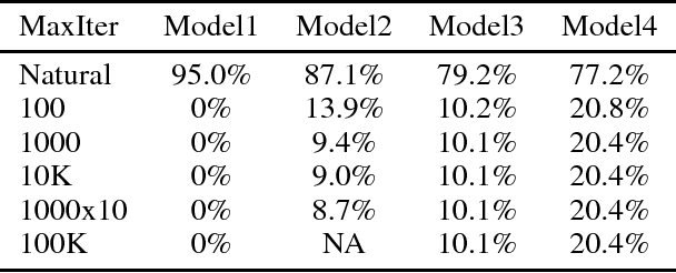 Figure 3 for L2-Nonexpansive Neural Networks