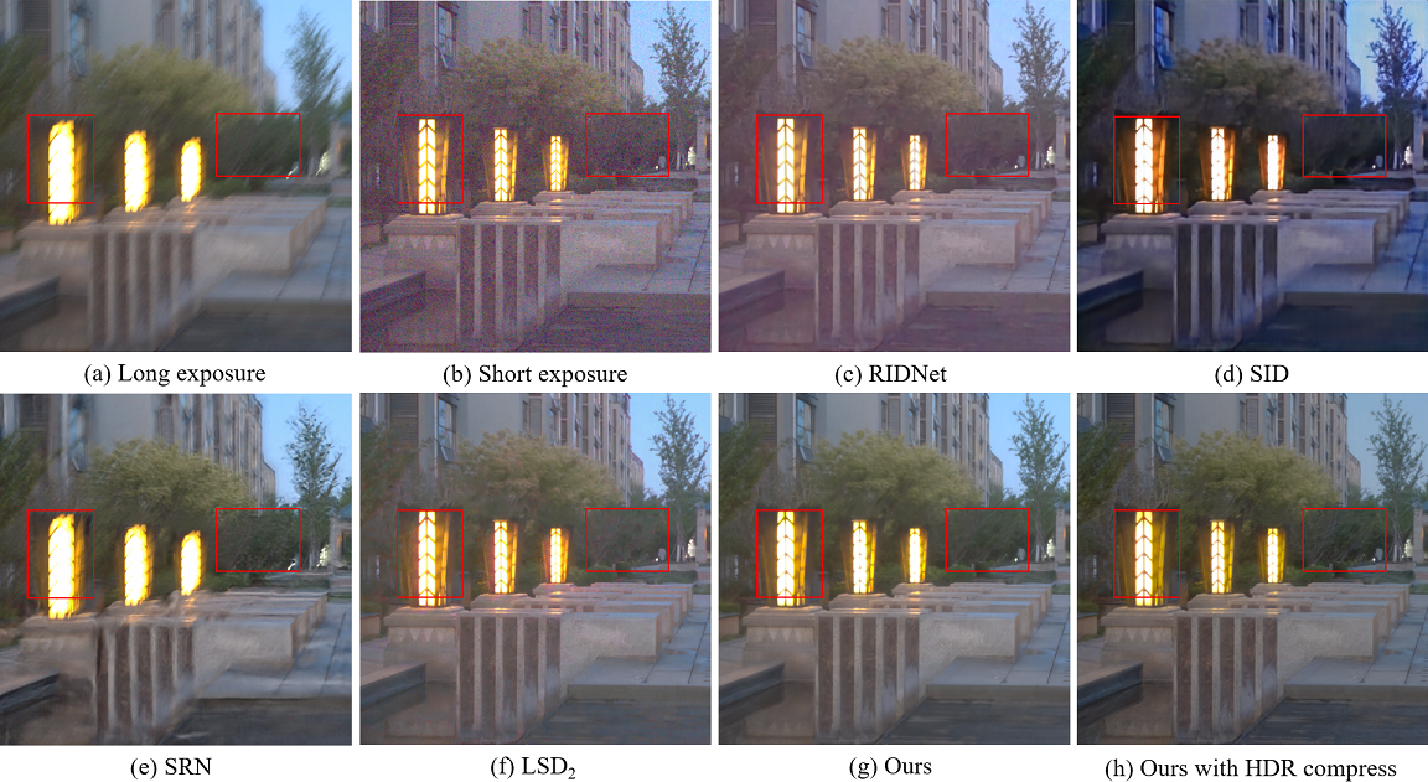 Figure 3 for Low-light Image Restoration with Short- and Long-exposure Raw Pairs
