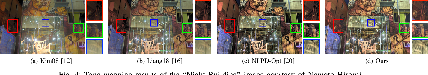 Figure 4 for Perceptually Optimized Deep High-Dynamic-Range Image Tone Mapping