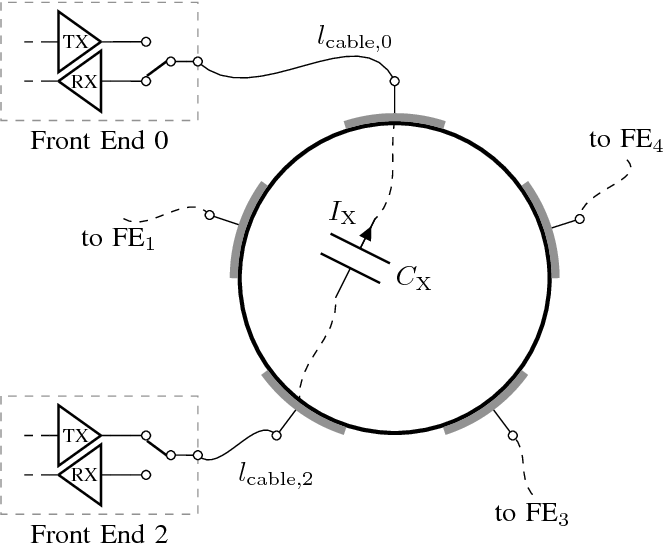 Figure 13 From Front End Circuit Modeling For Low Z Capacitance