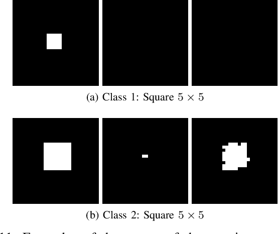 Figure 3 for An Introduction to Deep Morphological Networks