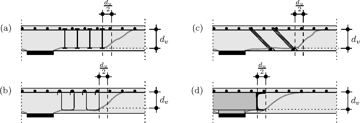 Figure 6 from Performance and Design of Punching-Shear