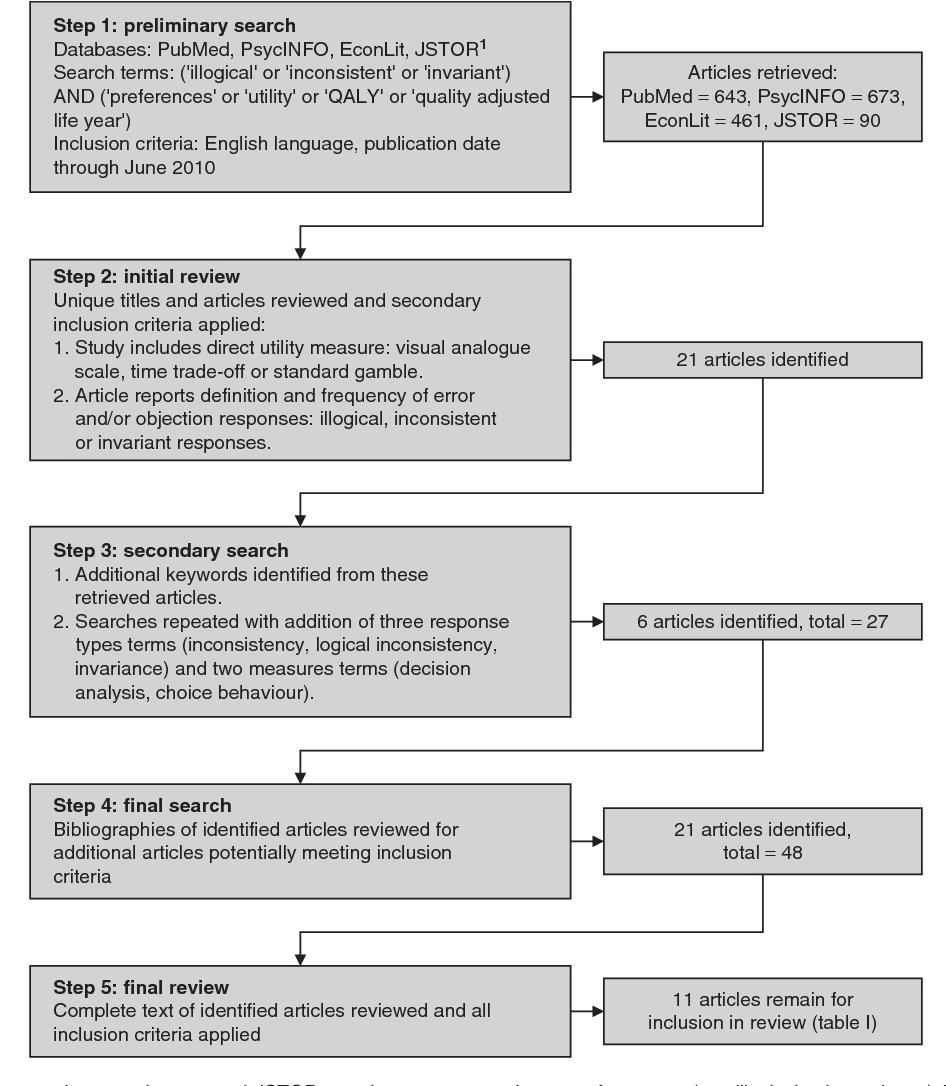 essay topic entertainment pdf
