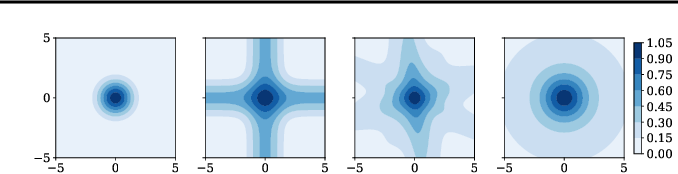 Figure 1 for Randomly Projected Additive Gaussian Processes for Regression