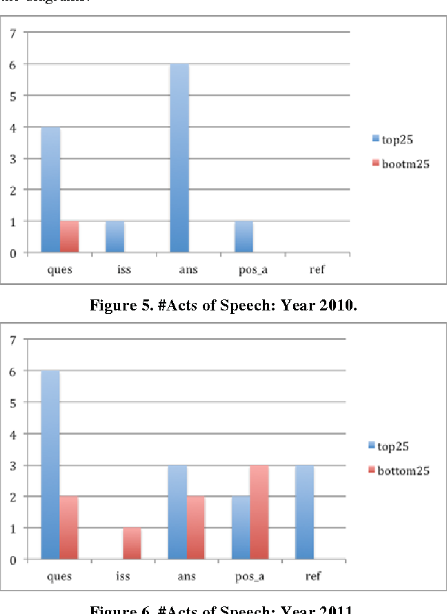 a study on various figures of speech This conceptual study is arranged into the theoretical framework with attention to   for the purposes of this research, figurative language is defined as various.