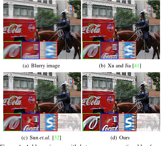 Figure 1 for From Motion Blur to Motion Flow: a Deep Learning Solution for Removing Heterogeneous Motion Blur