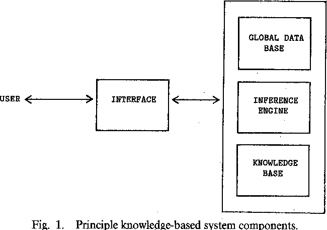 Figure 1 from Lending Analysis Support System (LASS): An Application