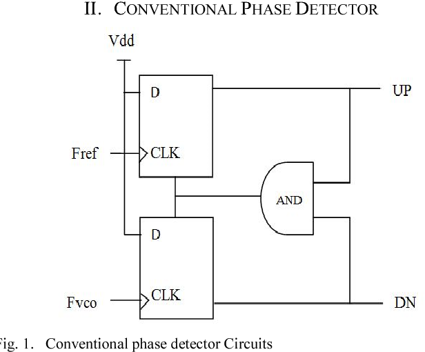 5702ea0b135e Figure 1 from Design of high frequency D flip flop circuit for phase ...