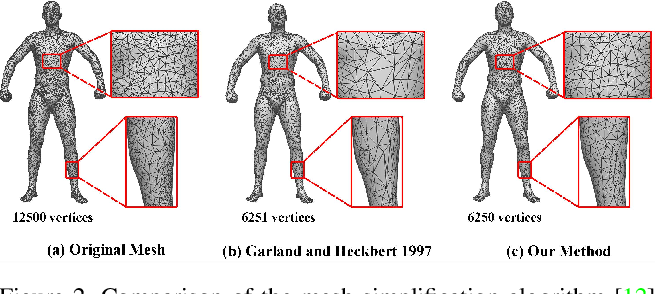 Figure 3 for Mesh Variational Autoencoders with Edge Contraction Pooling