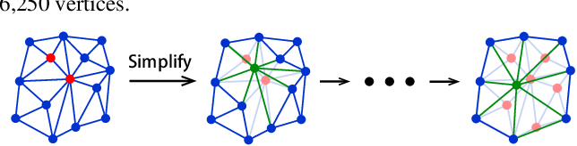 Figure 4 for Mesh Variational Autoencoders with Edge Contraction Pooling